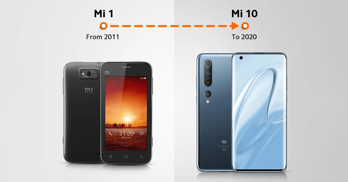 Speech by Xiaomi's founder, Lei Jun, on the brand's 10th anniversary
