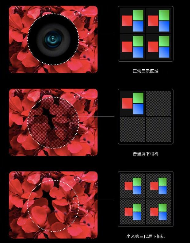 Камера Xiaomi под дисплеем