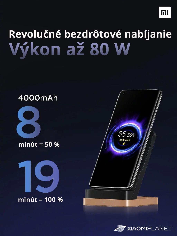 xiaomi 80 W charging