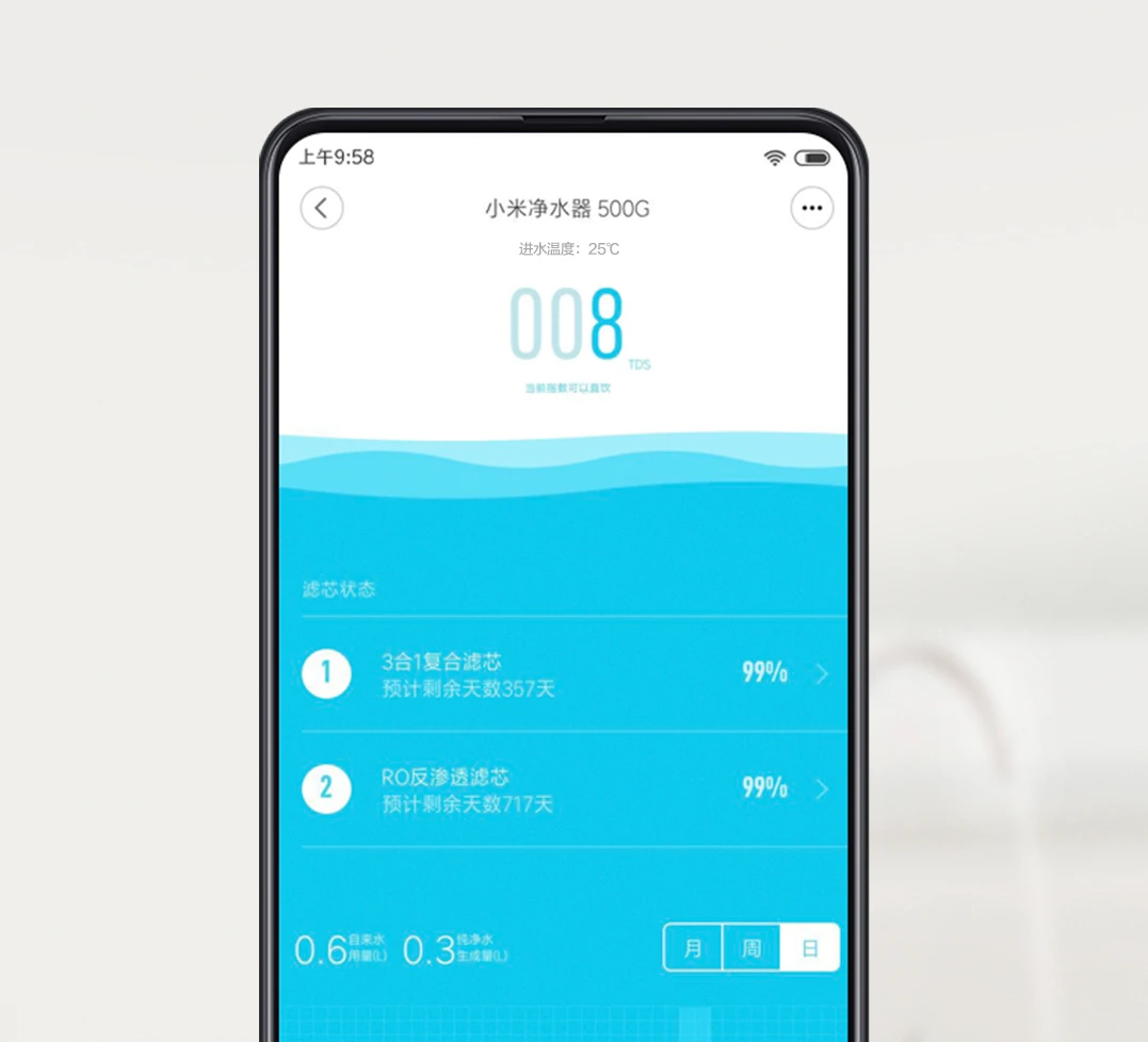 Xiaomi Mi Smart Water Purifier 500G
