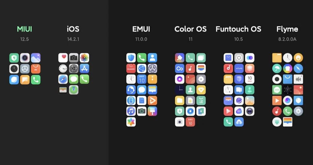 Приложение MIUI 12.5