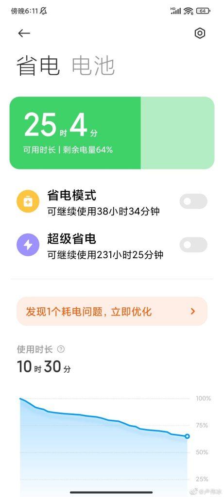 Скриншот времени автономной работы Redmi K40