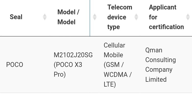 poco x3 for certification